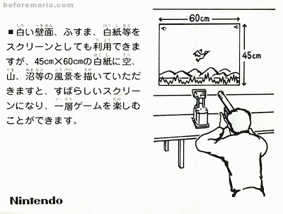 Demonstration on using the projector