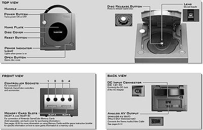 Nintendo GameCube - NintendoWiki on